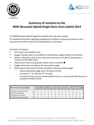 Summary of revisions to the  NSW Neuraxial Opioid Single Dose chart (adult) 2014