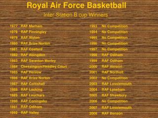 Royal Air Force Basketball