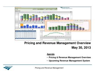 Pricing and Revenue Management Overview May 30, 2013