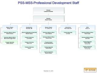 PSS-MSS-Professional Development Staff