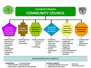Parent &  Community Engagement Committee