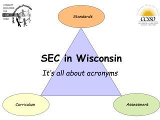SEC in Wisconsin