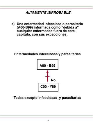 Enfermedades infecciosas y parasitarias