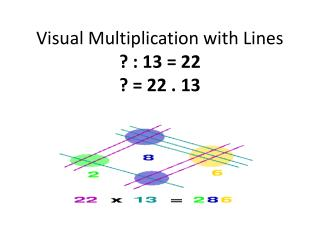 Visual Multiplication with Lines  ? : 13 = 22 ? = 22 . 13
