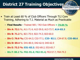 District 27 Training Objectives