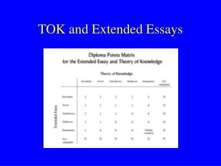 TOK and Extended Essays