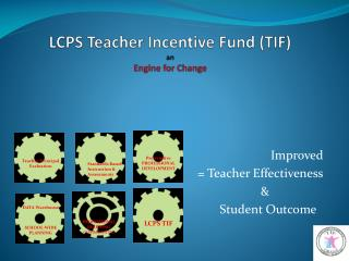 LCPS Teacher Incentive Fund (TIF)  an Engine for Change