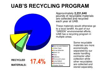 UAB'S RECYCLING PROGRAM