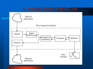 4. Achiziţia datelor  in MATLAB