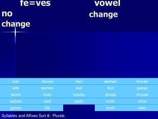 fe=ves                 vowel           no