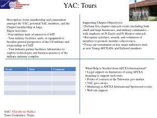 YAC: Tours