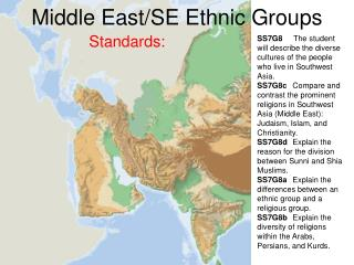 Middle East/SE Ethnic Groups