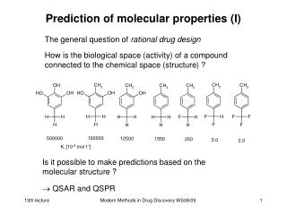 Prediction of molecular properties (I)