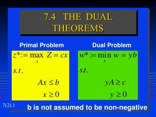 7.4   THE  DUAL  THEOREMS