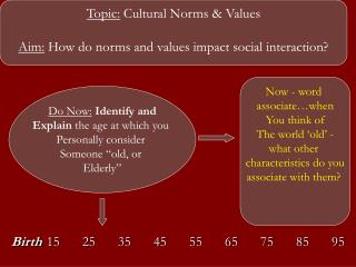 Topic:  Cultural Norms & Values Aim:  How do norms and values impact social interaction?