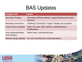 BAS Updates