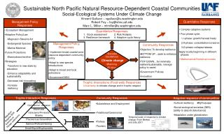 Management Policy Responses  Implement broad coastal zone resource dependent community policy
