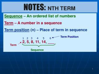 NOTES: NTH TERM
