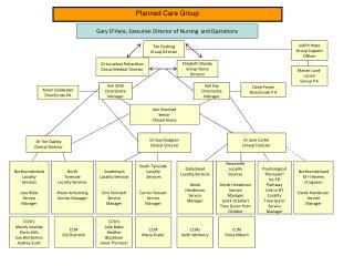 Planned Care Group