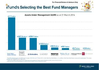 ifunds managers aum slide   march 2014