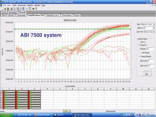 ABI 7500 system