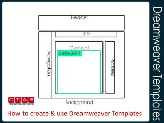 How to create & use Dreamweaver Templates