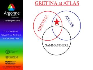 GRETINA at ATLAS
