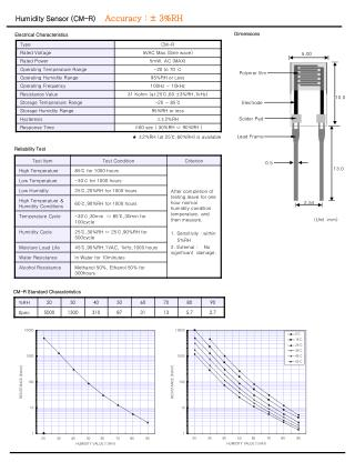 Humidity Sensor  (CM-R)     Accuracy :  ± 3%RH