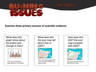 Examine these primary sources of scientific evidence.
