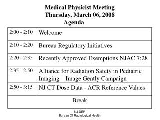 Medical Physicist Meeting Thursday, March 06, 2008 Agenda