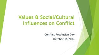 Values & Social/Cultural Influences on Conflict