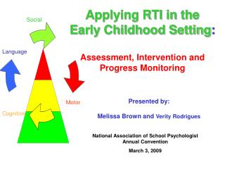 Applying RTI in the   Early Childhood Setting : Assessment, Intervention and  Progress Monitoring