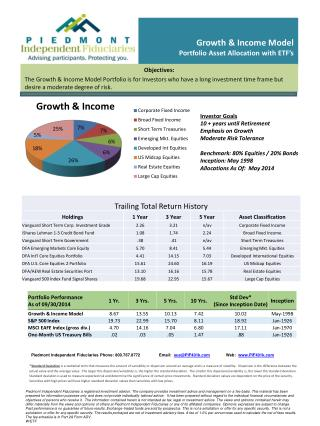 Growth & Income Model Portfolio Asset Allocation with ETF's