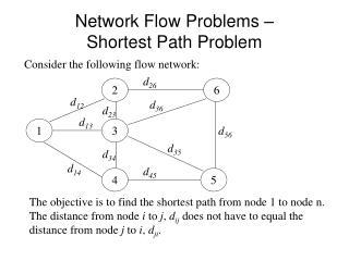 Network Flow Problems – Shortest Path Problem