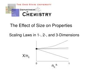 The Effect of Size on Properties