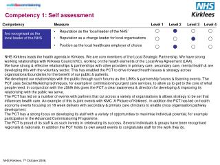 Competency 1: Self assessment