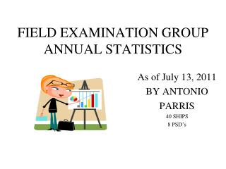 FIELD EXAMINATION GROUP ANNUAL STATISTICS