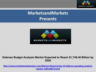 Defense Budget Analysis Market