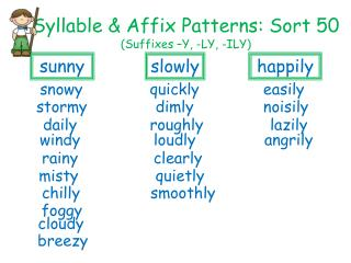 Syllable & Affix Patterns: Sort 50  (Suffixes –Y, -LY, -ILY)