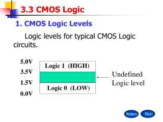 3.3 CMOS Logic