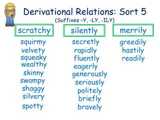 Derivational Relations: Sort 5  (Suffixes –Y, -LY, -ILY)