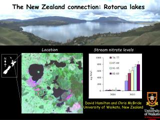 The New Zealand connection: Rotorua lakes