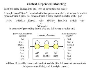 Context-Dependent Modeling