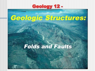 Geologic Structure and Block Diagrams   it s all about the Attitude