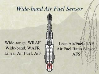 Wide-band Air Fuel Sensor