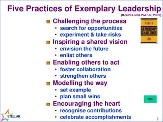 Five Practices of Exemplary Leadership (Kouzes and Posner, 2002)