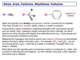 Alkyls, Aryls,  Carbenes ,  Alkylidenes ,  Carbynes