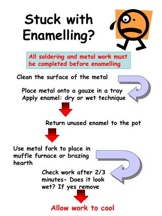 Stuck with Enamelling?