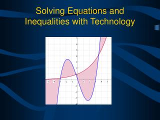Solving Equations and Inequalities with Technology