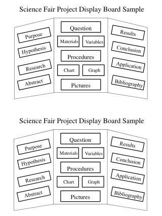 Science Fair Project Display Board Sample
